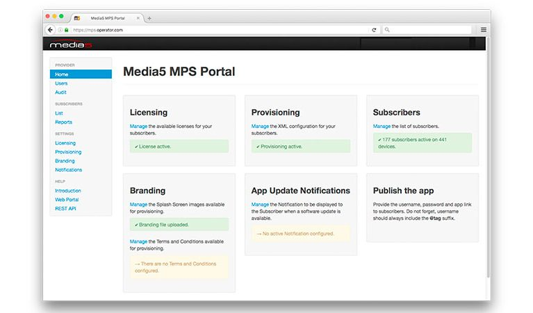 Private: MPS – Management and Provisioning Server